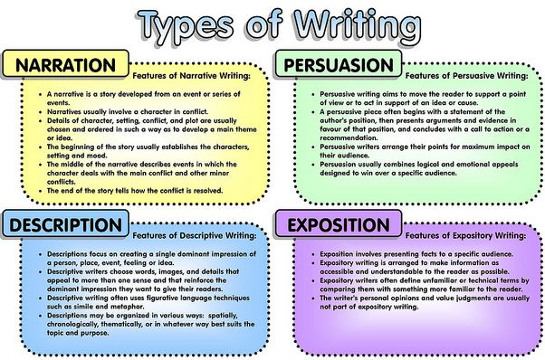teaching procedures essay Contracting to cheat in higher education 2 plagiarism in higher education - custom essay writing have an explicit procedure to follow to report a suspicion.