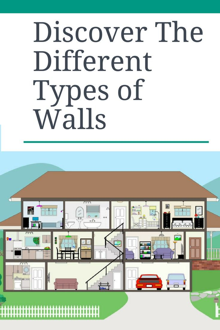 12 Different Types Of Walls Do You Know Them All Wall Interior And Exterior Interior Walls