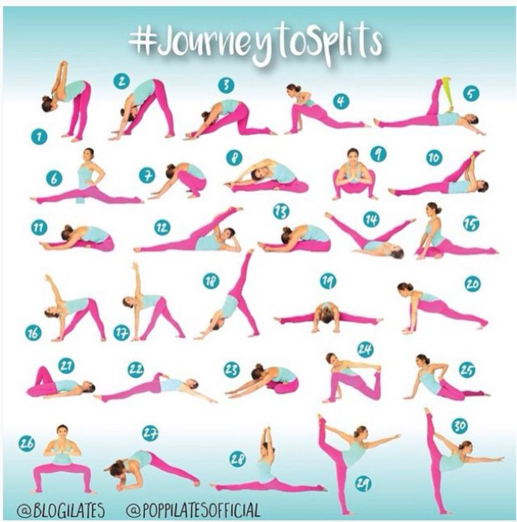 Plus size fitness Plus size work outs #journeytosplits with blogilates poppilatesofficial