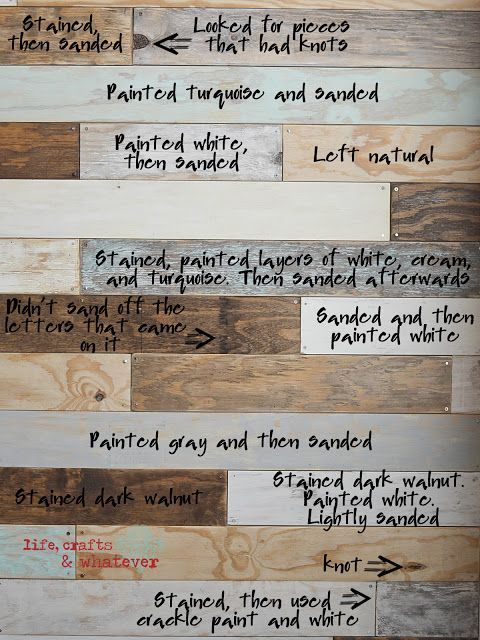 Creating a Faux-Reclaimed Wood Wall  http://lifecraftsandwhatever.blogspot.com/2013/01/my-plank-wall-finally.html