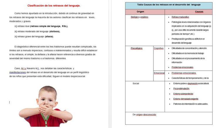 EL REATRASO SIMPLE DEL LENGUAJE RSL definición, etiología y clasificación