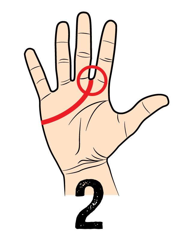 アメリカで話題になっている「手相占い」をご紹介!手の平を見るだけであなたの性格がピタリと当たってしまう!?詳細はこちら・・・