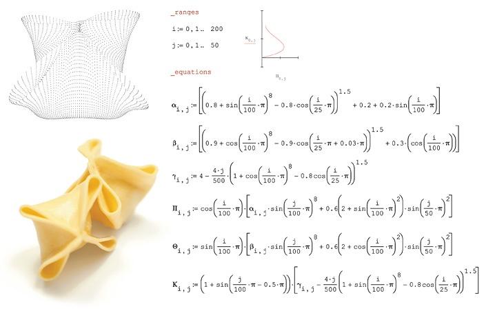 Британский дизайнер и архитектор Джордж Лежандр вычислил математические формулы и построил трехмерные графики идеальных итальянских макарон.