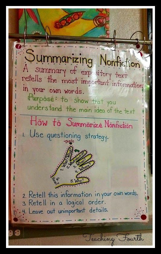 Blog post on Upper Elementary Snapshots about Finding Details and Writing Summaries. She uses a non-fiction text for this lesson. There are examples and anchor charts. There is also a link to a free article. Focused on fourth grade.