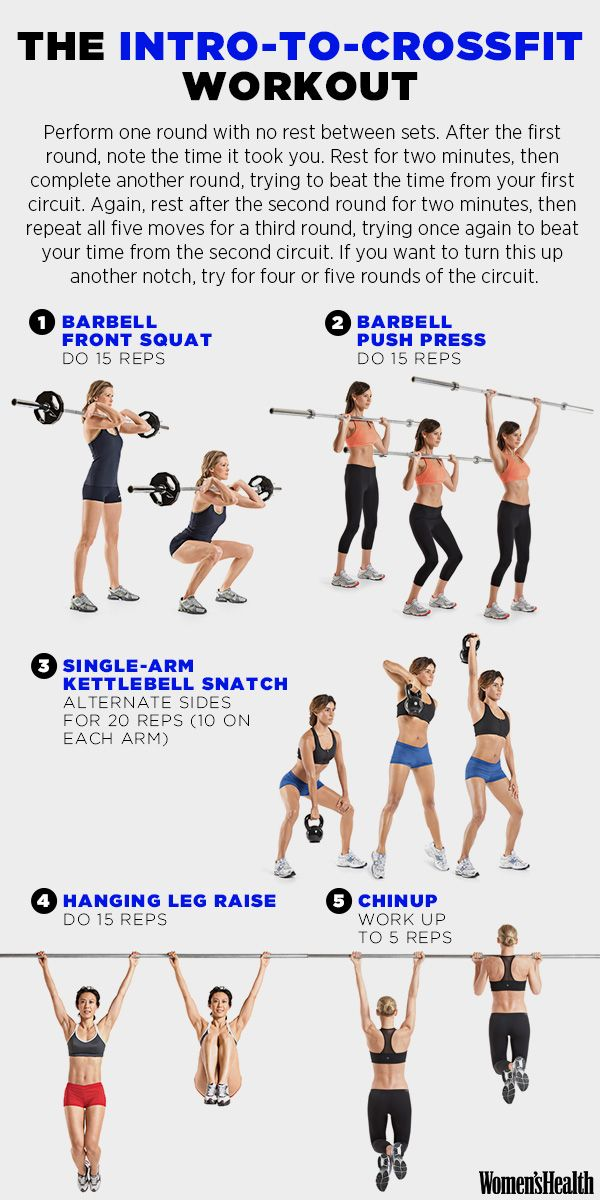 A 5-Move Intro to CrossFit | Women's Health Magazine
