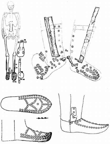 Footwear reconstructions from Tiszaeszlár, Buj, Koroncó & Karos