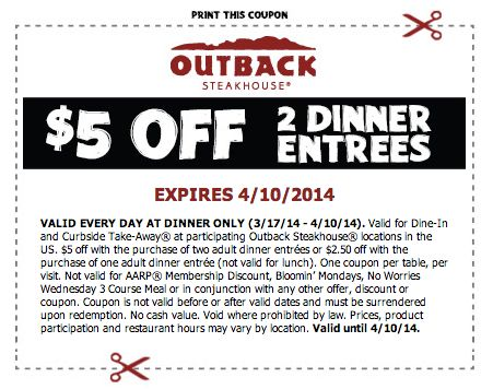 Top resturant coupons in wi