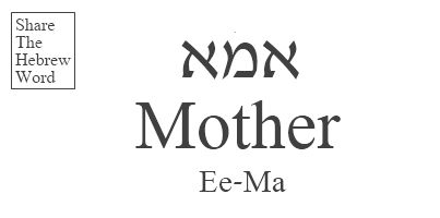 Mother in Hebrew - Ima! (pronounced Ee-Ma) What a short and strong word. Share the Hebrew word to bring peace to the World...!