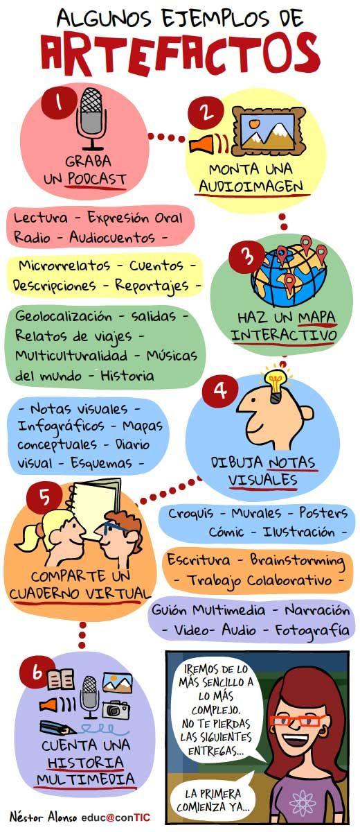 Artefactos multimedia | Néstor Alonso Infografía muy visual sobre varios artefactos multimedia.