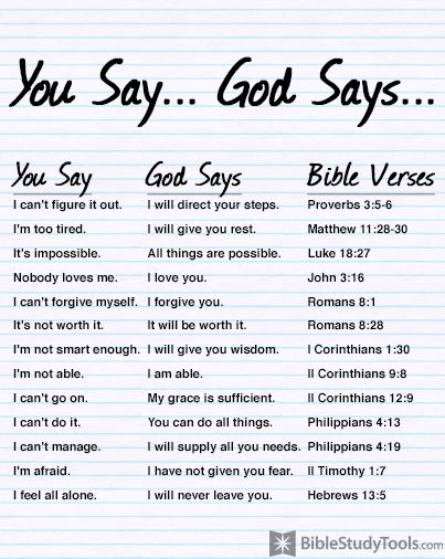 You say... God says...