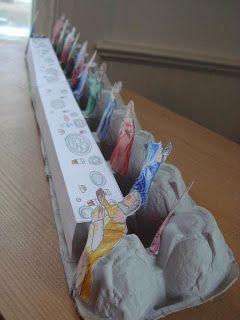 Material necessário-   - caixa de ovos;  - figuras para colorir;  - tinta ou lápis de cor;  - cola    Primeiro imprima as figuras de J...
