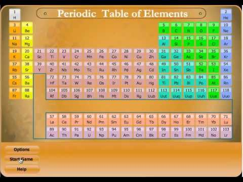 12 best interactive periodic tables images on pinterest - Interactive periodic table game ...