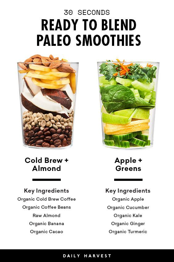 The 30 second paleo smoothie has arrived (and is being ...