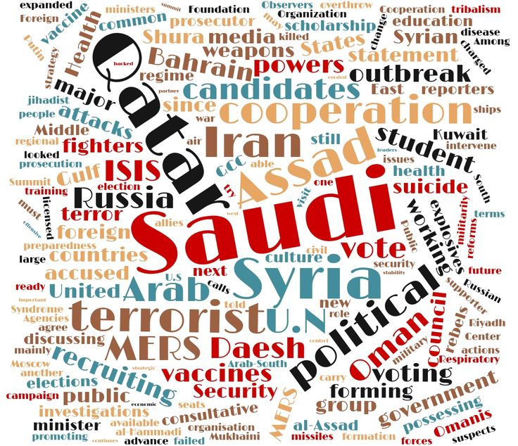 Events from last week in a #wordcloud! See what was happening in the #Arabian #Gulf! Remind yourself! Stay updated with our weekly wordclouds - every #Sunday.
