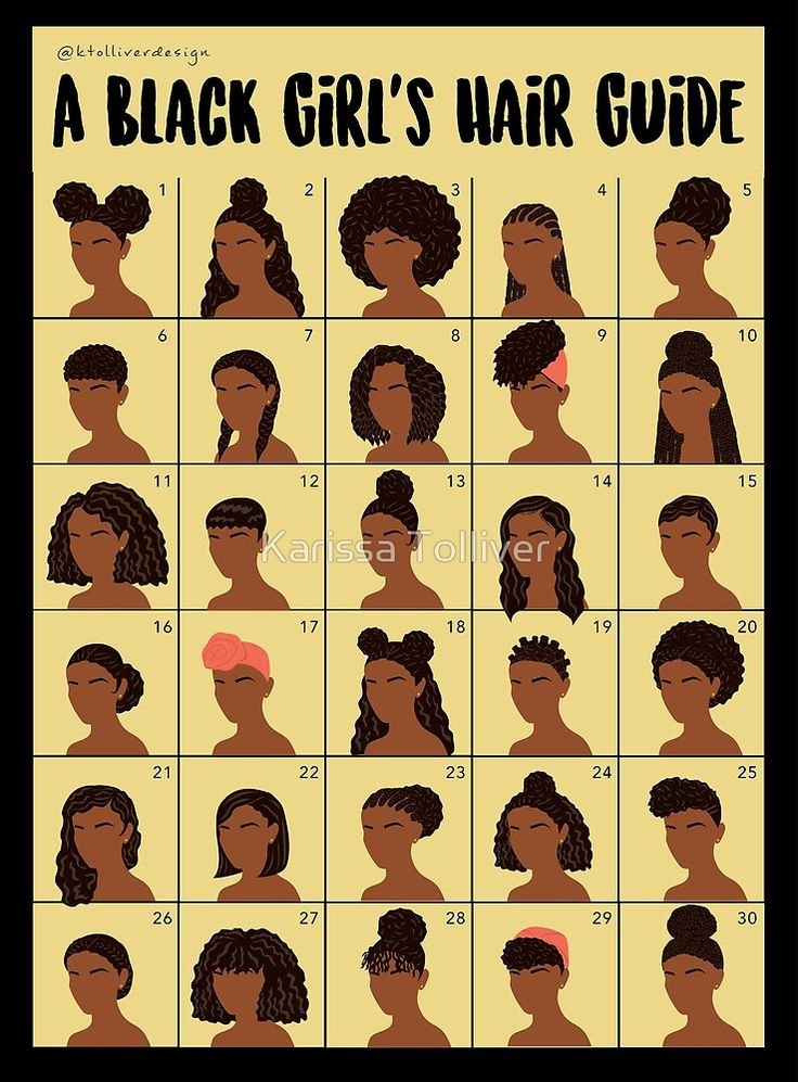 A Black Girl's Hair Guide by Karissa Tolliver✨ Go follow @blackgirlsvault for more celebration of Black Beauty, Excellence and Culture♥️✊