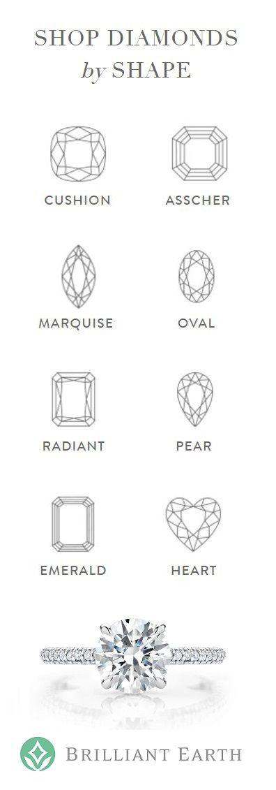 "Many couples are drawn to the distinctive look of non-round, or ""fancy shaped"" diamonds. Learn about the most popular shapes and shop our collection of fancy shaped diamonds."