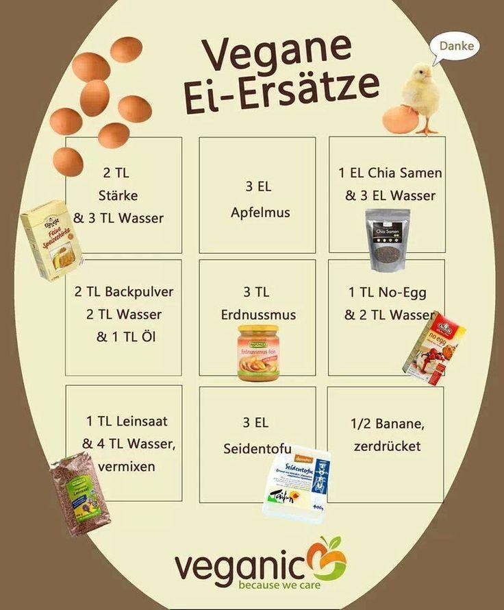 Veganer Ei-Ersatz – Die Stoffwickelei