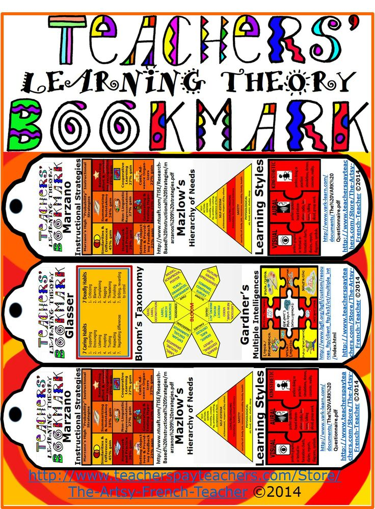 TEACHERS' LEARNING THEORY BOOKMARK FREEBIE: Inspire great teachers you know with a bookmark highlighting 6 well-known gurus of learning theory! Use the 2 links to test your students in Gardner's Multiple Intelligences and in Learning Styles. Use this artsy infographic to inform and inspire your own teaching! -The Artsy French Teacher
