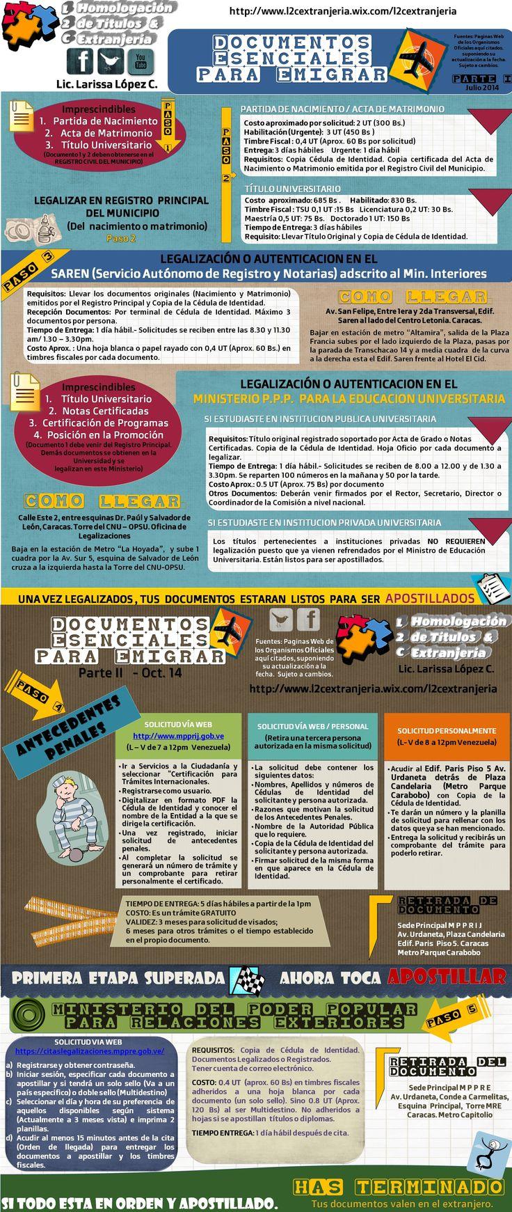De 15 bästa Infografias L2C Extranjeria-bilderna på Pinterest ...
