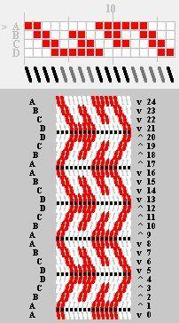 Card Weaving Draft