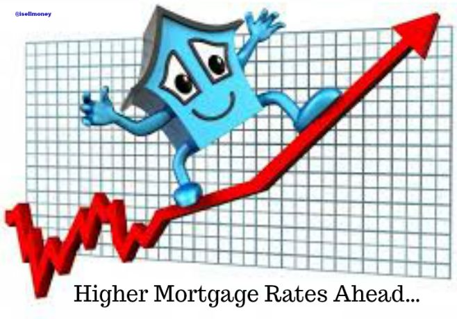 Mortgage Interest Rates Head Higher as the DOW climbs, so do mortgage rates #mortgages #realestate
