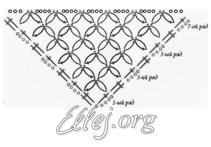 Condução baktusa de loops Salomão