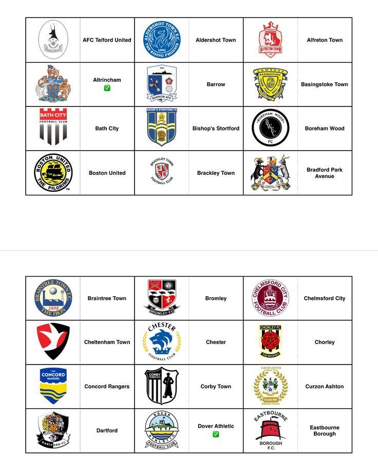 Official Club Crests - England (Non League) - Part 1