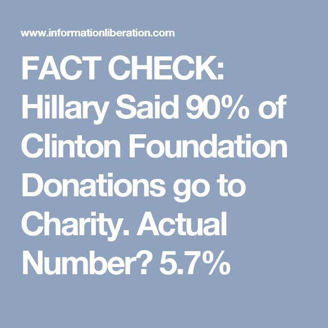 FACT CHECK: Hillary Said 90% of Clinton Foundation Donations go to Charity. Actual Number? 5.7%