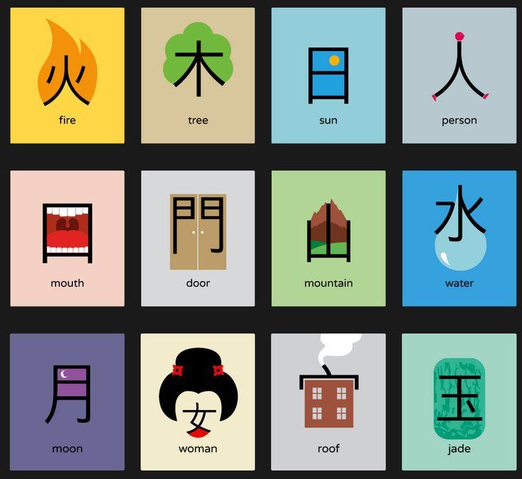 Japanisch nicht Chinesisch. Von Noma Bar
