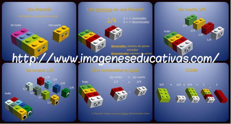 Trabajamos las fracciones con piezas de LEGO
