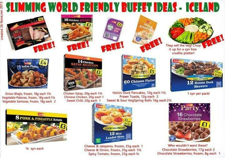 Iceland Low Syn Party Food Slimming World Syns