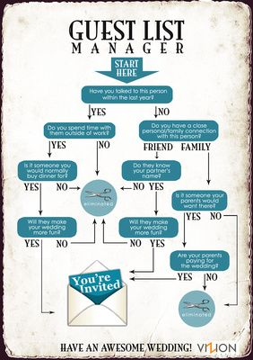 This is oddly helpful.