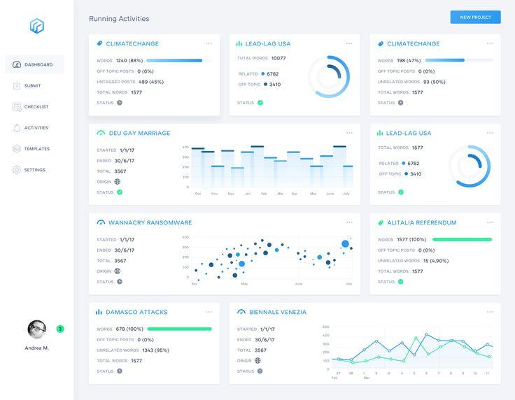 Dashboard Mockup 1440 Dashboard Tools Analytics Dashboard Dashboard