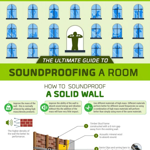 Published by: Soundproofing Online TIPS FOR: diy, home, house, flat, home improvement, home improvements, home improvement projects, home maintenance, soundproof, soundproofing, how to build a soundproof room, how to soundproof, how to soundproof a room, how to soundproof a wall, sondproofed wall, soundproof house, soundproof home, soundproof flat, soundproof room, soundproof timber floor, soundproof floor,