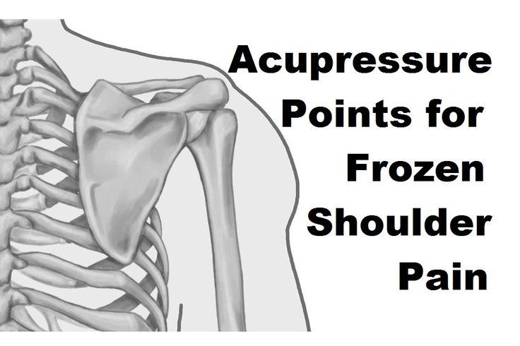 Massage Monday #267 - Acupressure Points for Frozen Shoulder Pain