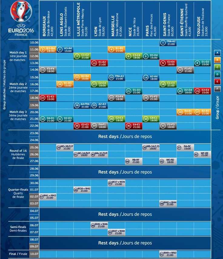 Euro 2016 schedule