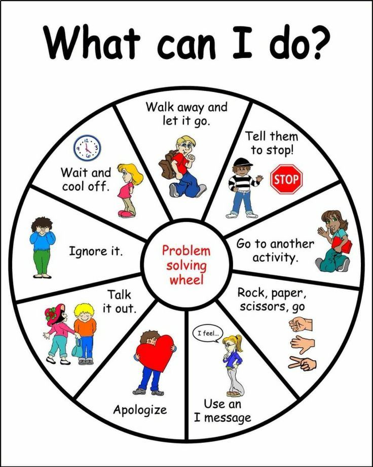 5. Problem Solving Wheels --- These can be used when a child thinks about their behavior before hand and wants to make a good decision, but may not necessarily know how to. These work as a guide to making positive social and emotional choices.