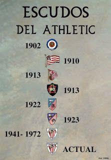 Escudos del Athletic.