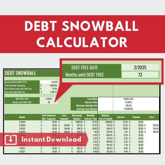 Debt Snowball Calculator – Dave Ramsey Budget – Automatically Calculates Debt Payoff!