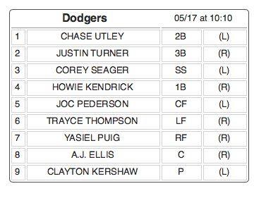 #Dodgers vs #Angels  #LosAngeles #Dodgers #LAD #mlb #fantasy #baseball #StartingLineups #dfs https://t.co/XVkQlwyIu0
