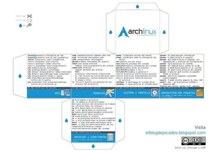 Comandos para Arch Linux que todos sus usuarios deberían saber