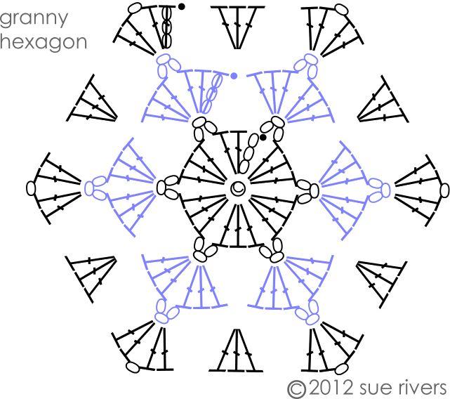 http://crochetagain.files.wordpress.com/2012/04/grannyhexagon.png