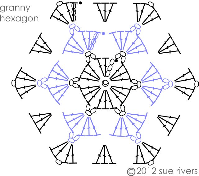 http://crochetagain.files.wordpress.com/2012/04/grannyhexagon.png