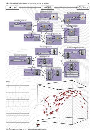 GIÁO TRÌNH GRASSHOPPER 3D by Architekt J (nguyentrongthuy) - issuu