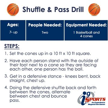 A little defensive slide with passing to help develop passing on the move. #basketball #youthsports #i9Sports