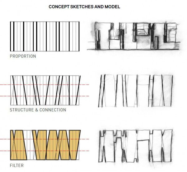 17 best ideas about concept diagram on pinterest for Architectural concept board examples
