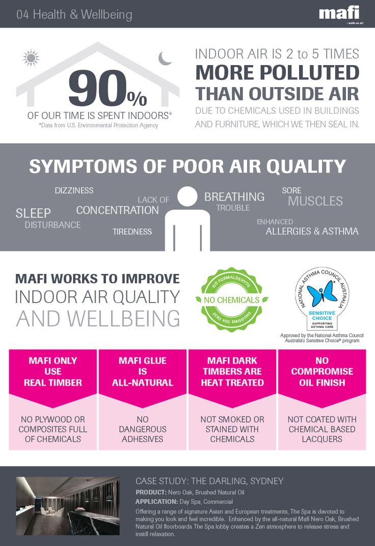 Mafi: Health & Wellbeing