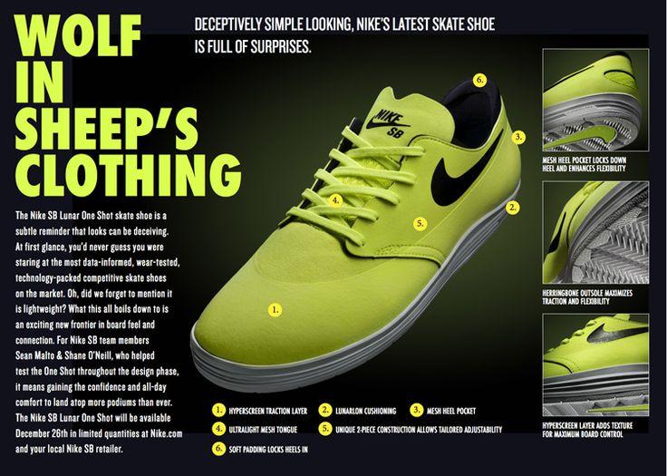 http://cdn.nikeblog.com/wp-content/uploads/2013/11/Nike-SB-Lunar-One-Shot-Tech-Sheet.jpg
