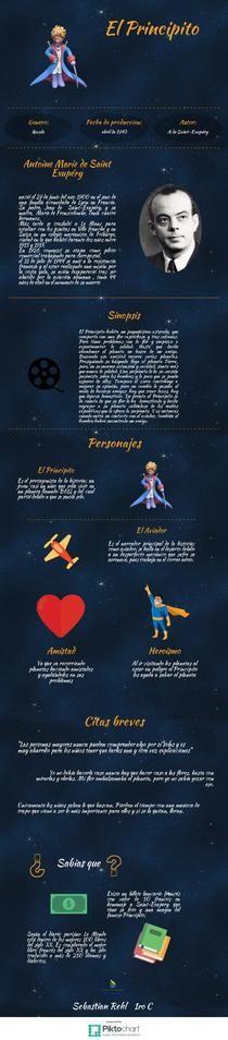 El Principito | Piktochart Infographic Editor