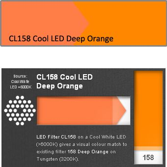 LEE Filters CL158 Cool LED Deep Orange | Stage